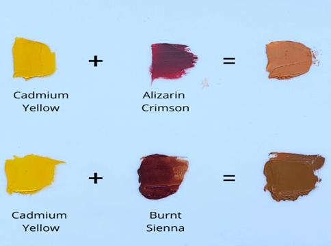 Utilize Different Reds to Create Orange Shades
