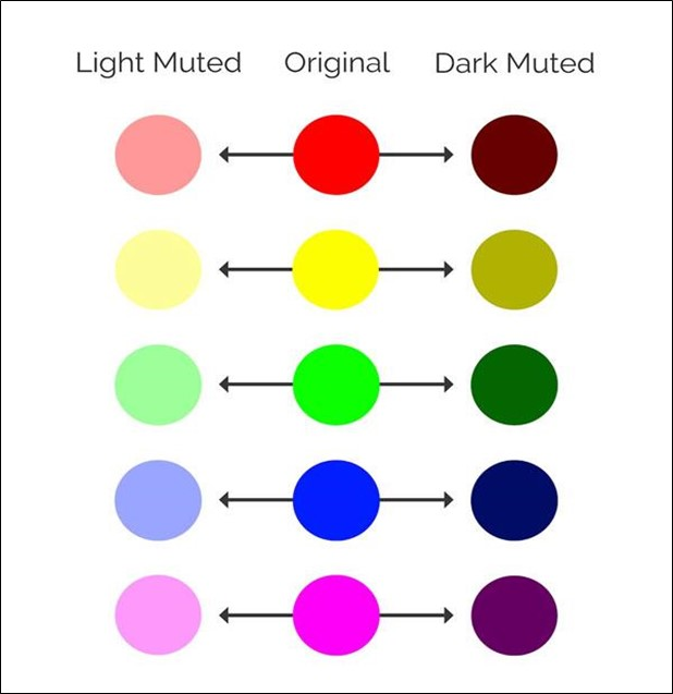 How to Make Muted Colors